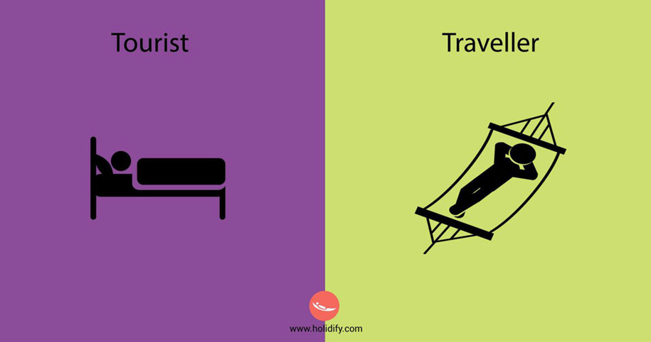 illustration-differences-traveler-tourist-holidify-10