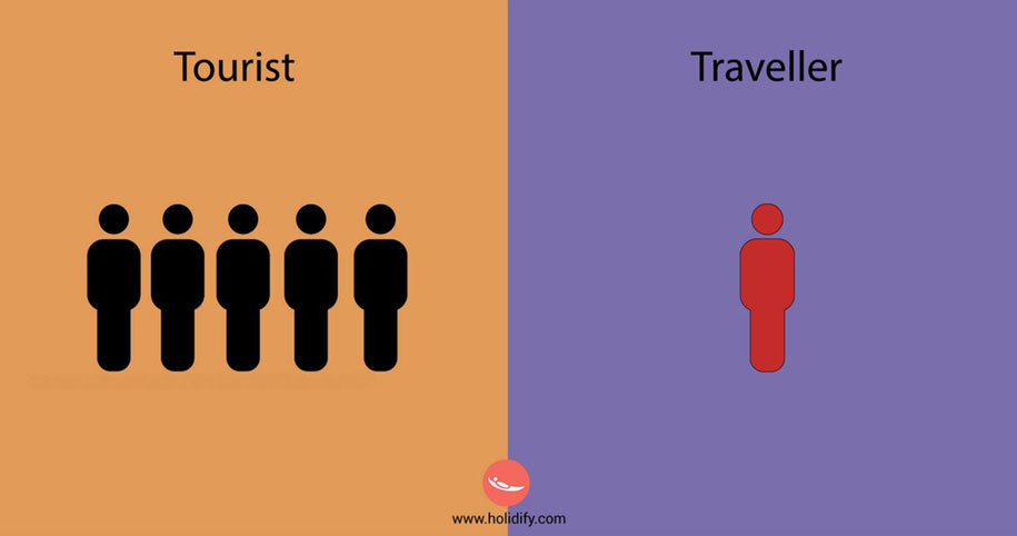 illustration-differences-traveler-tourist-holidify-5