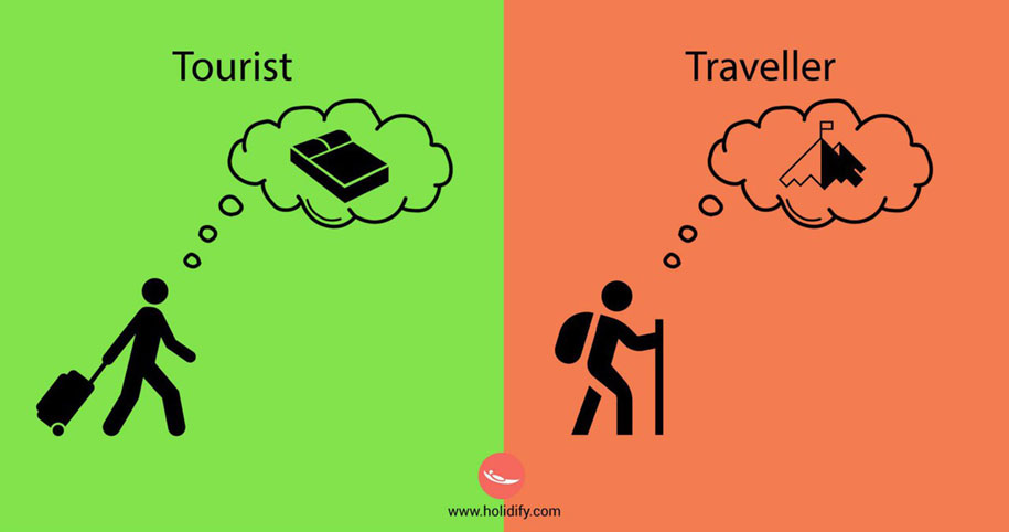 illustration-differences-traveler-tourist-holidify-7