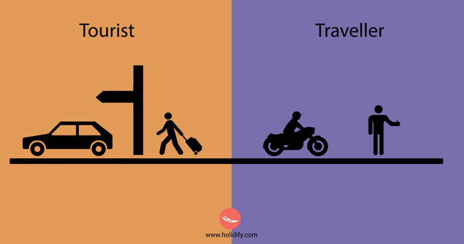 illustration-differences-traveler-tourist-holidify-8